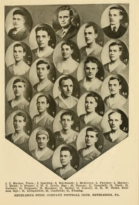 Bethlehem Steel FC. From the 1917-1918 Spalding Guide.